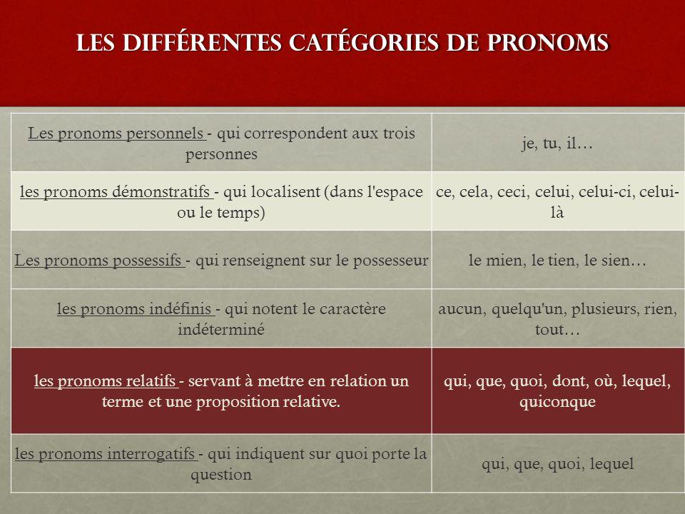 Les différentes catégories de pronoms