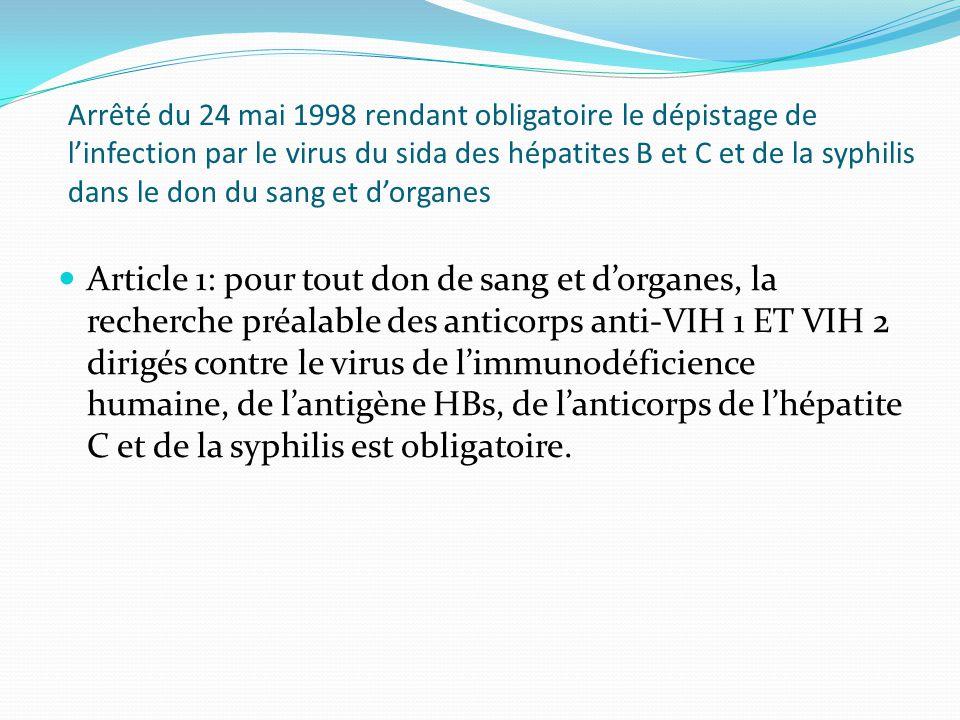 Arrêté du 24 mai 1998 rendant obligatoire le dépistage de l'infection par le virus du sida des hépatites B et C et de la syphilis dans le don du sang et d'organes