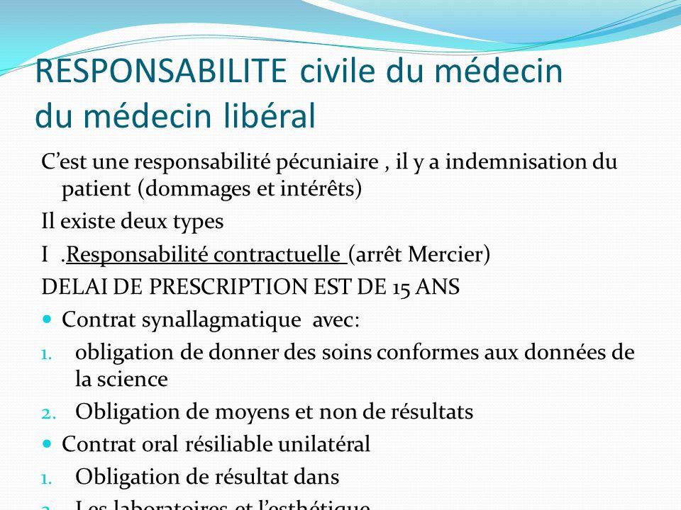 RESPONSABILITE civile du médecin du médecin libéral