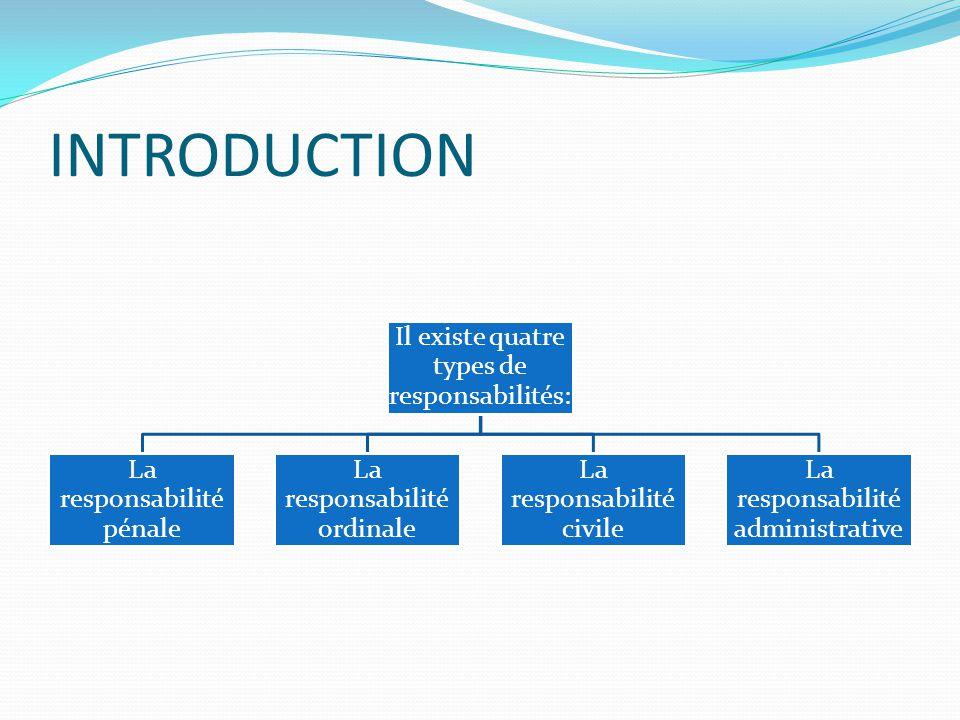 INTRODUCTION Il existe quatre types de responsabilités: