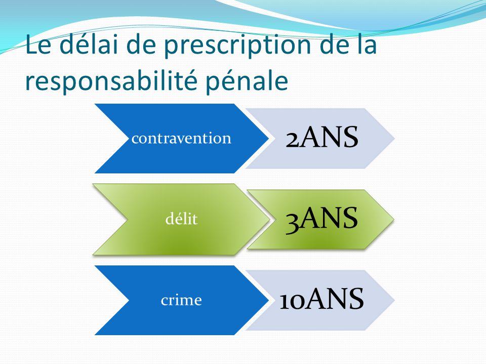 Le délai de prescription de la responsabilité pénale