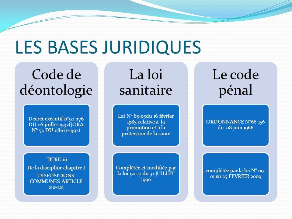 LES BASES JURIDIQUES Code de déontologie La loi sanitaire
