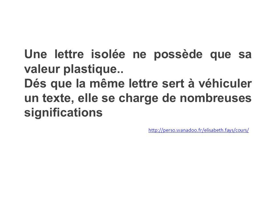 Une lettre isolée ne possède que sa valeur plastique..