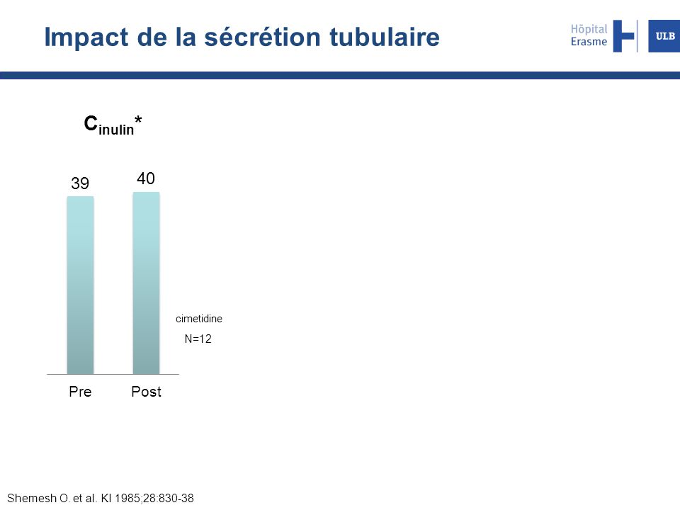 Impact de la sécrétion tubulaire