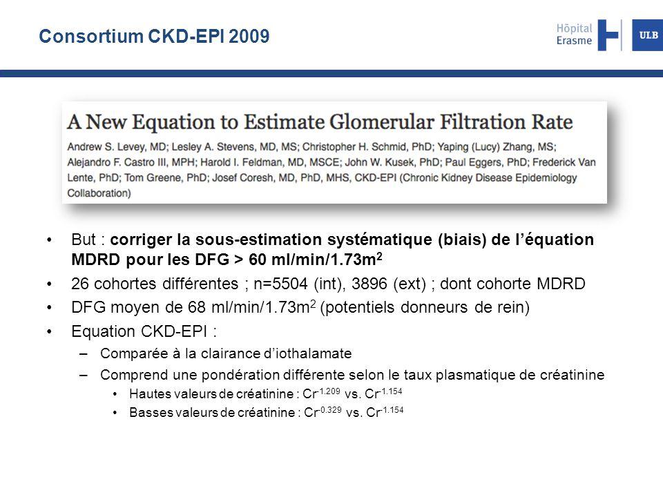 Consortium CKD-EPI 2009 But : corriger la sous-estimation systématique (biais) de l'équation MDRD pour les DFG > 60 ml/min/1.73m2.
