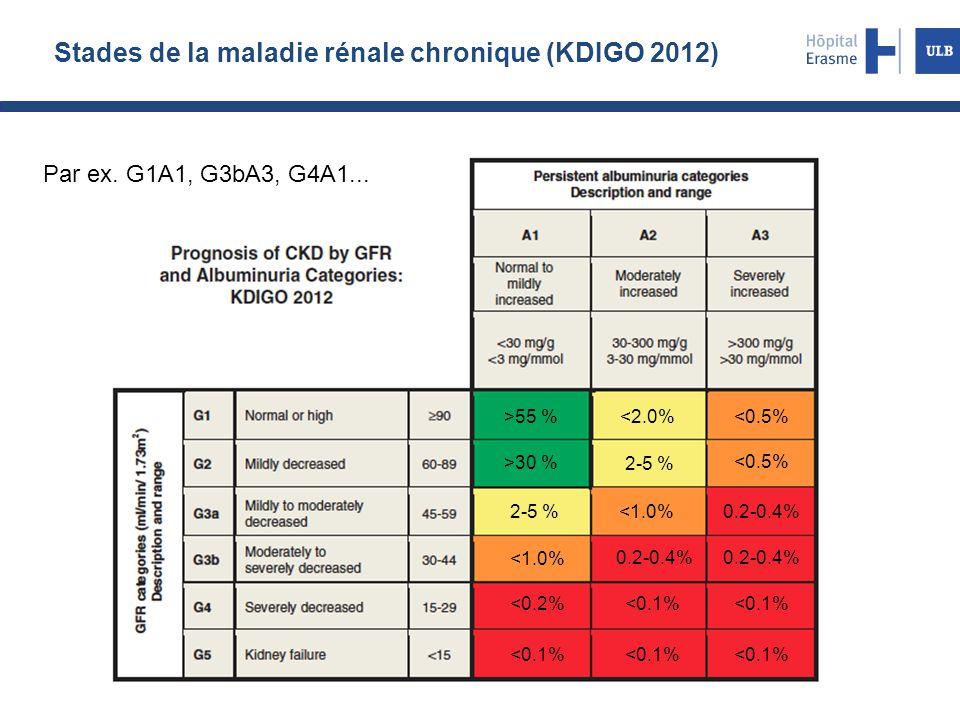 Stades de la maladie rénale chronique (KDIGO 2012)