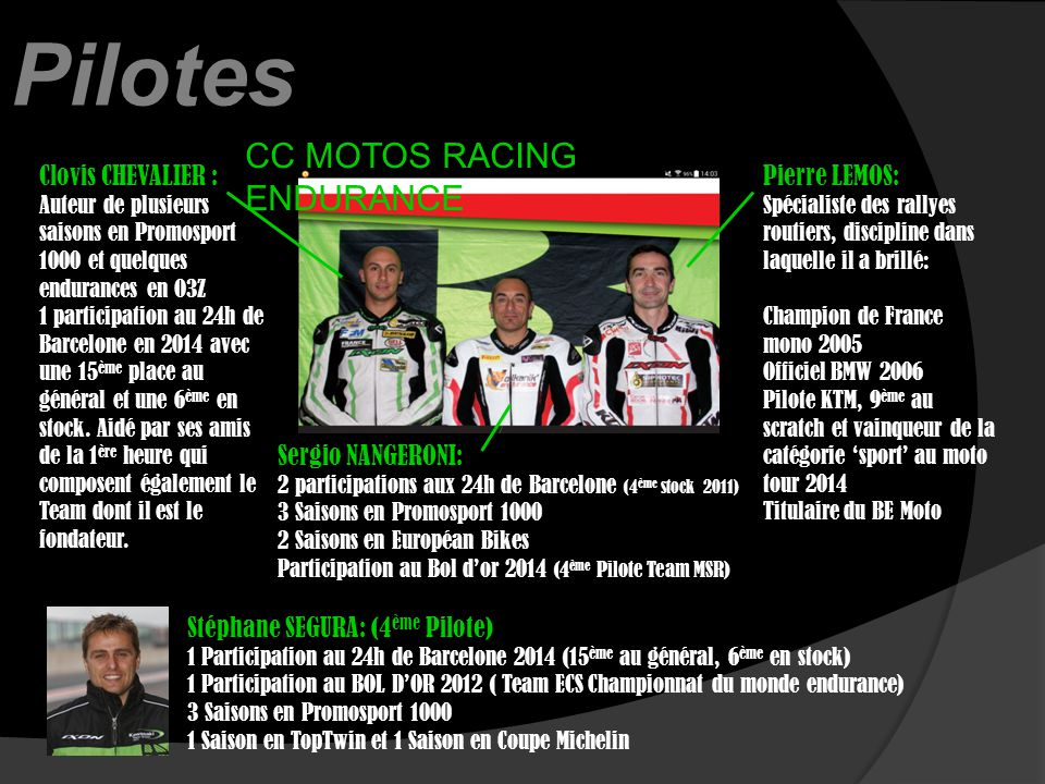 Pilotes CC MOTOS RACING ENDURANCE Clovis CHEVALIER : Pierre LEMOS: