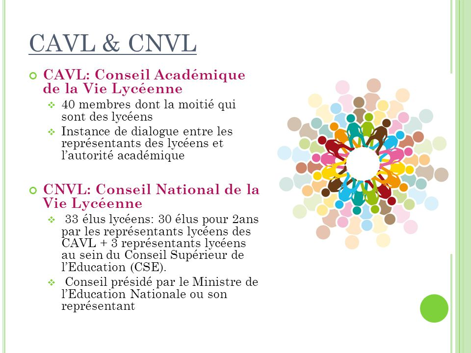 CAVL & CNVL CAVL: Conseil Académique de la Vie Lycéenne