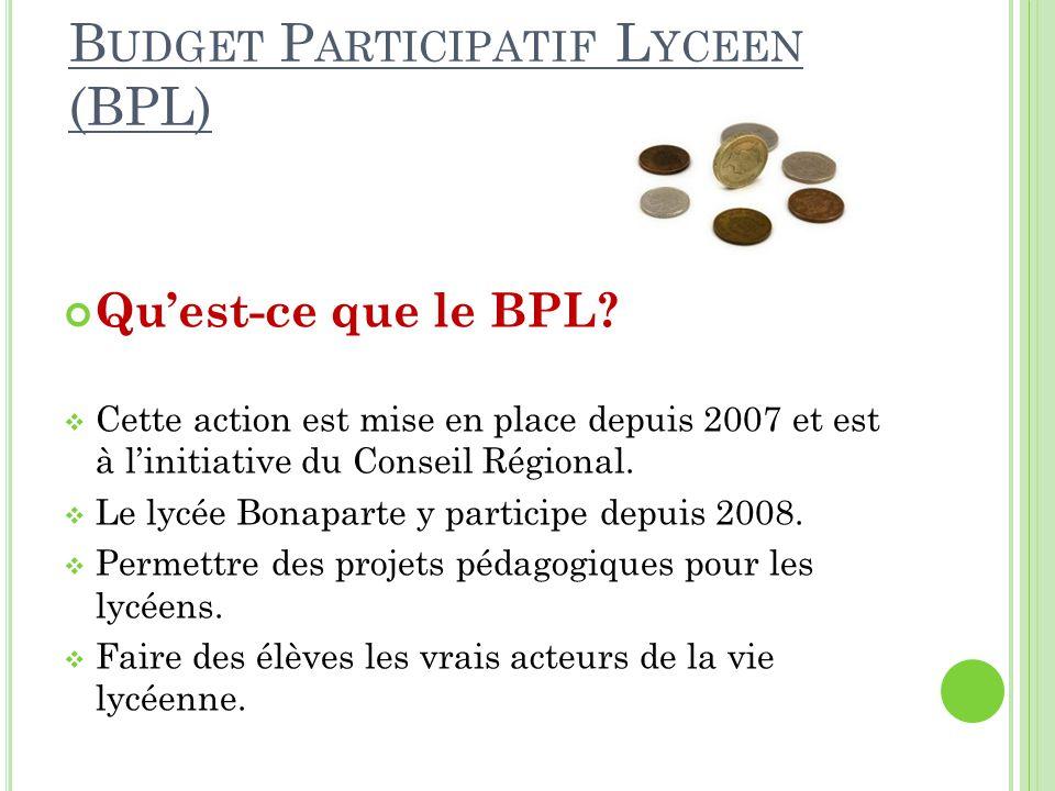 Budget Participatif Lyceen (BPL)