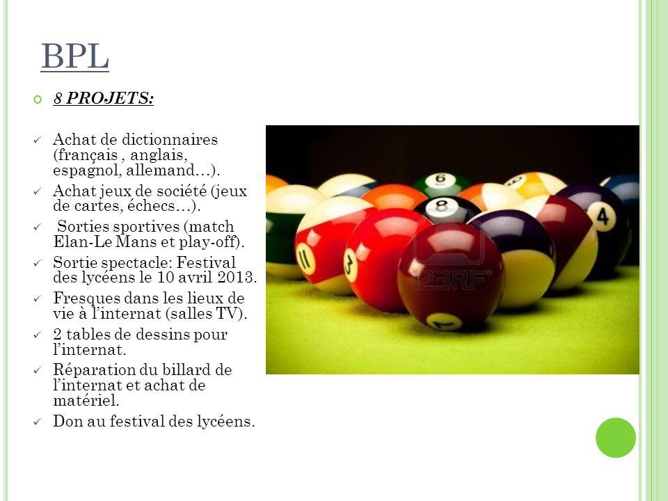 BPL 8 PROJETS: Achat de dictionnaires (français , anglais, espagnol, allemand…). Achat jeux de société (jeux de cartes, échecs…).