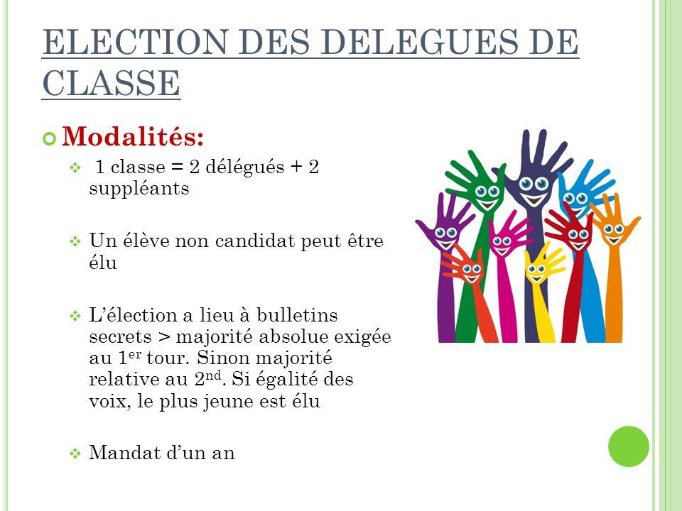 ELECTION DES DELEGUES DE CLASSE