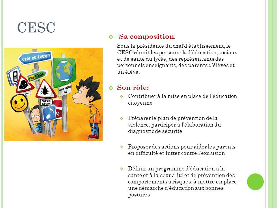 CESC Sa composition: Son rôle: