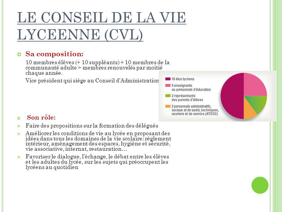 LE CONSEIL DE LA VIE LYCEENNE (CVL)