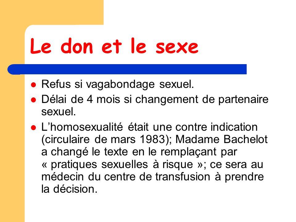 Le don et le sexe Refus si vagabondage sexuel.