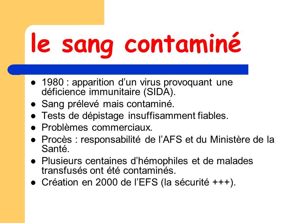 le sang contaminé 1980 : apparition d'un virus provoquant une déficience immunitaire (SIDA). Sang prélevé mais contaminé.