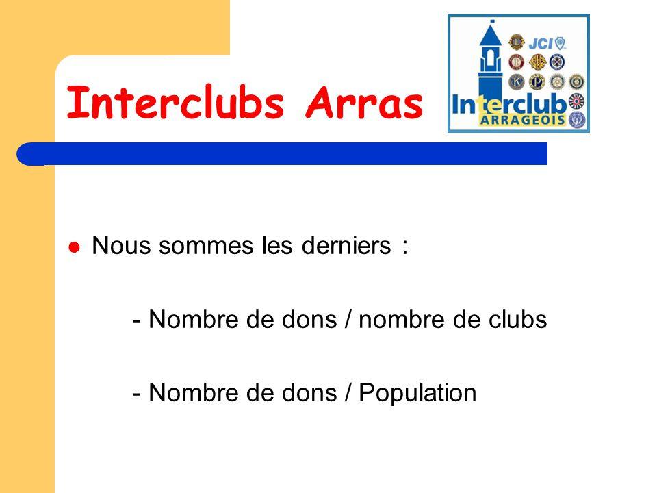 Interclubs Arras Nous sommes les derniers :