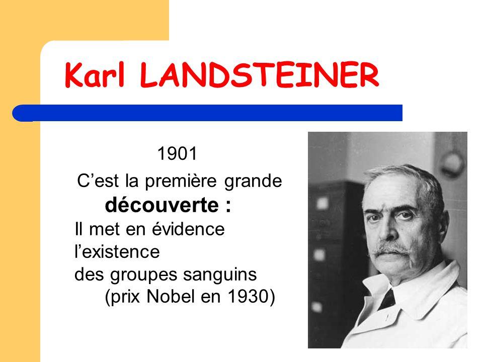 Karl LANDSTEINER 1901.