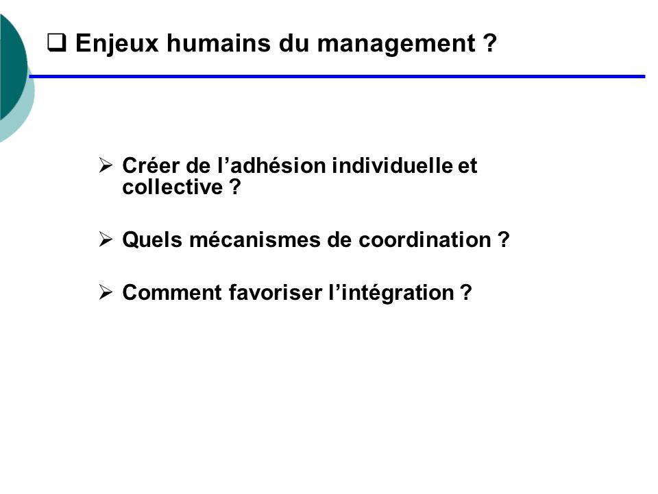 Enjeux humains du management