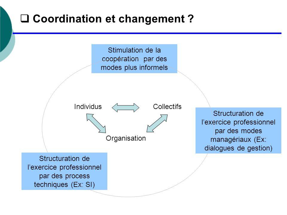 Stimulation de la coopération par des modes plus informels