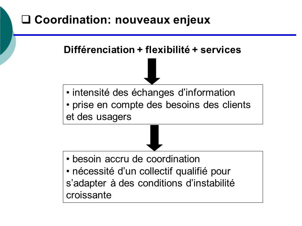 Coordination: nouveaux enjeux