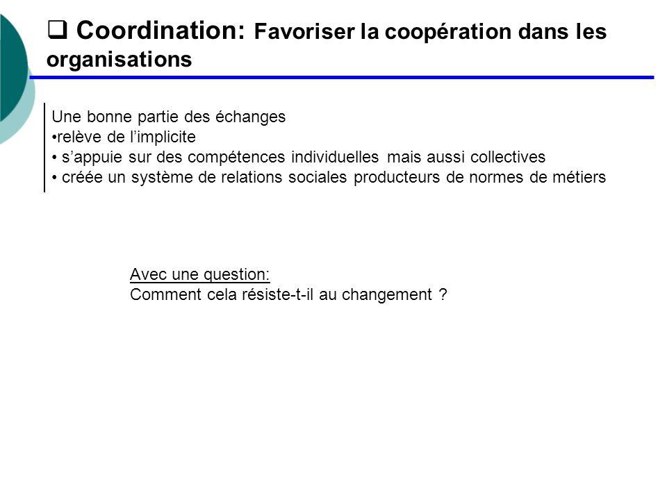 Coordination: Favoriser la coopération dans les organisations