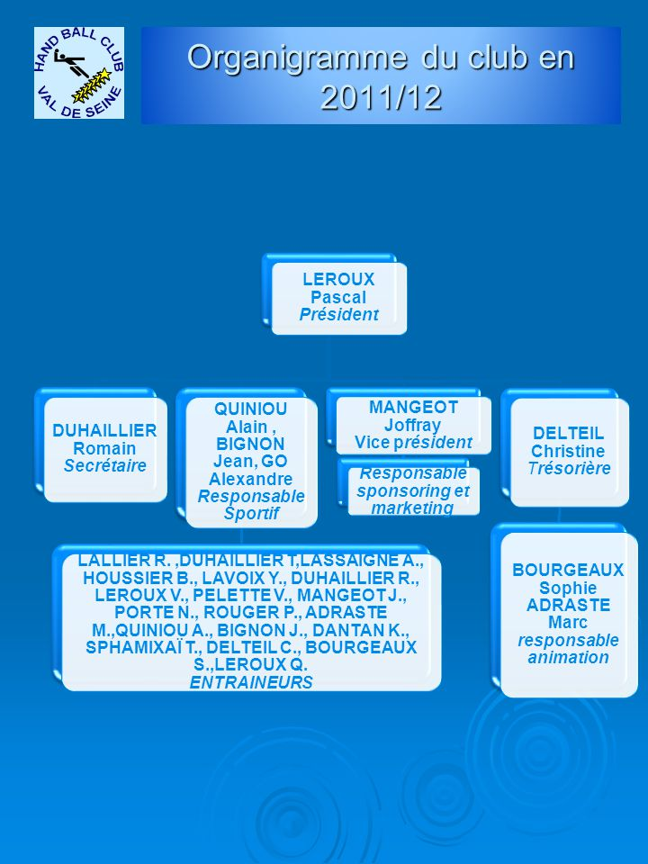 Organigramme du club en 2011/12