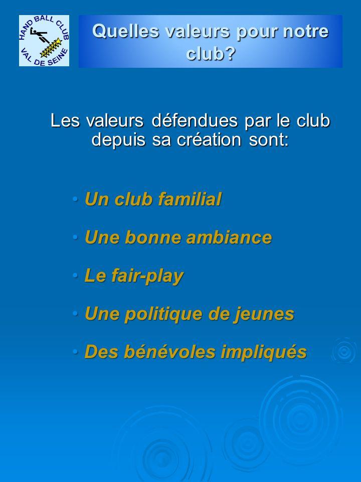 Quelles valeurs pour notre club