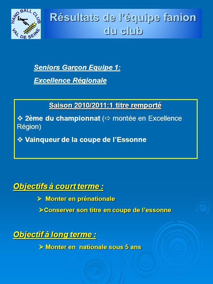 Résultats de l'équipe fanion du club Saison 2010/2011:1 titre remporté