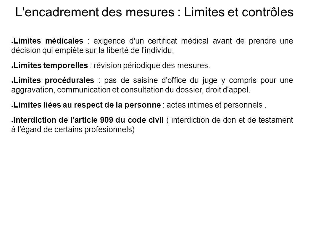 L encadrement des mesures : Limites et contrôles