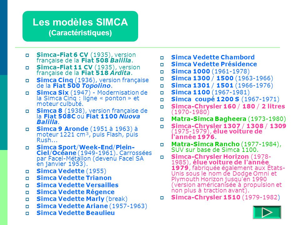 Les modèles SIMCA (Caractéristiques)