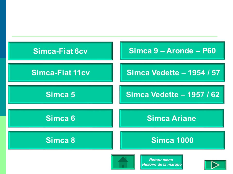 Simca-Fiat 6cv Simca 9 – Aronde – P60 Simca-Fiat 11cv