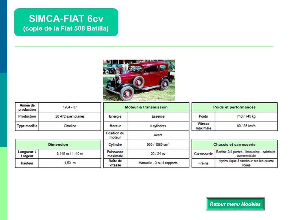 (copie de la Fiat 508 Batilla)