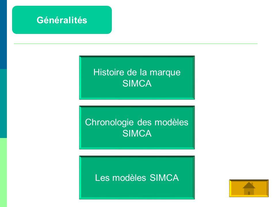 Histoire de la marque SIMCA
