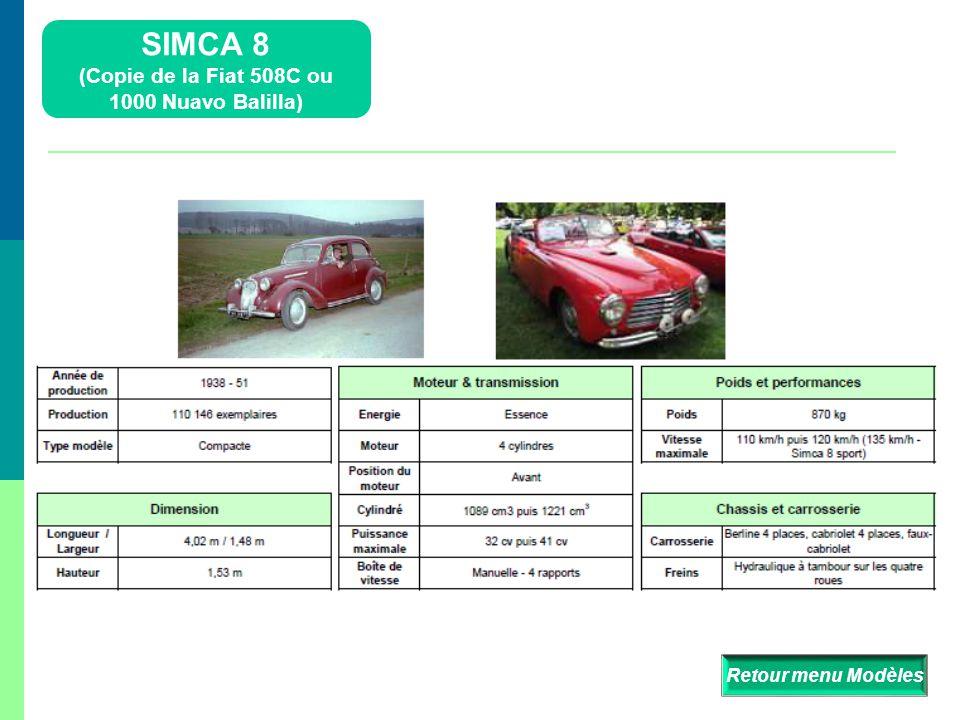 (Copie de la Fiat 508C ou 1000 Nuavo Balilla)