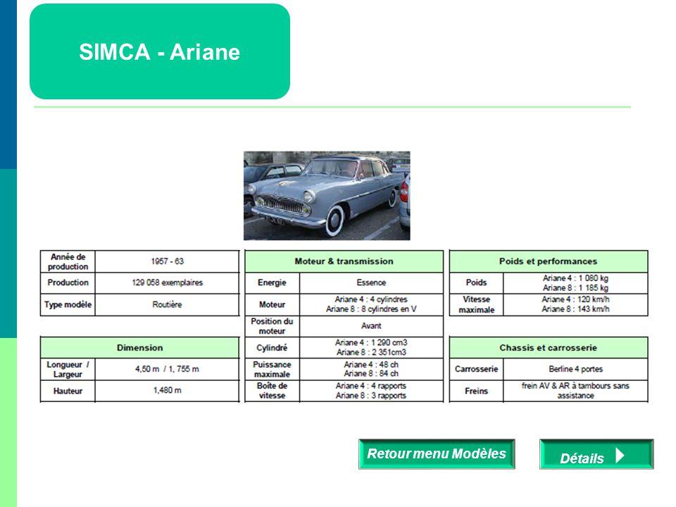 SIMCA - Ariane Retour menu Modèles Détails 