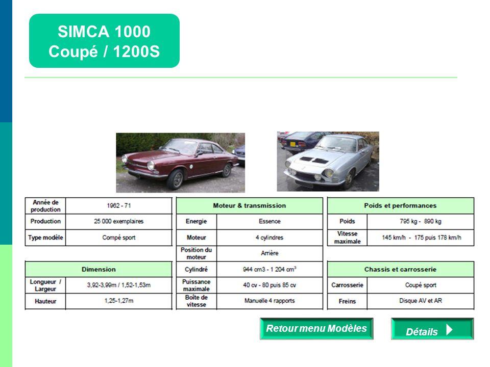 SIMCA 1000 Coupé / 1200S Retour menu Modèles Détails 