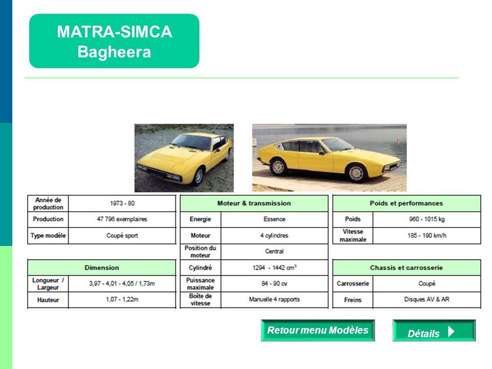 MATRA-SIMCA Bagheera Retour menu Modèles Détails 