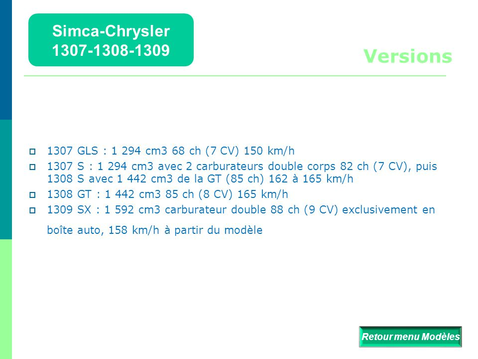 Versions Simca-Chrysler 1307-1308-1309