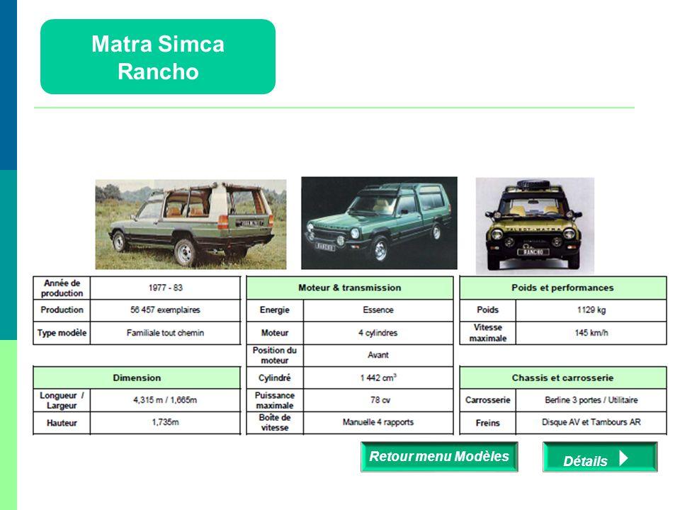 Matra Simca Rancho Retour menu Modèles Détails 