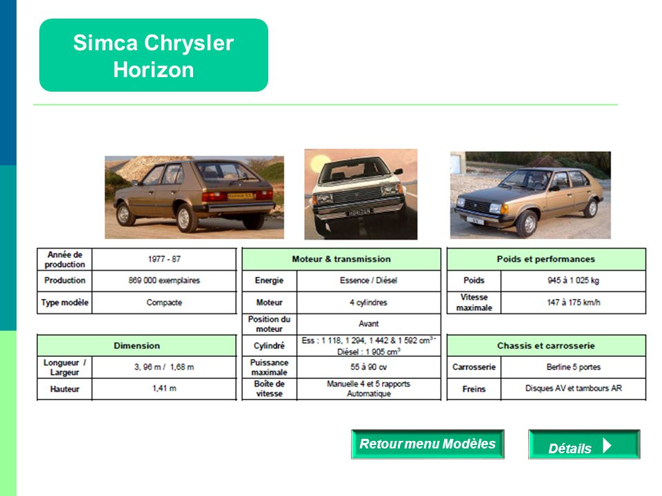 Simca Chrysler Horizon