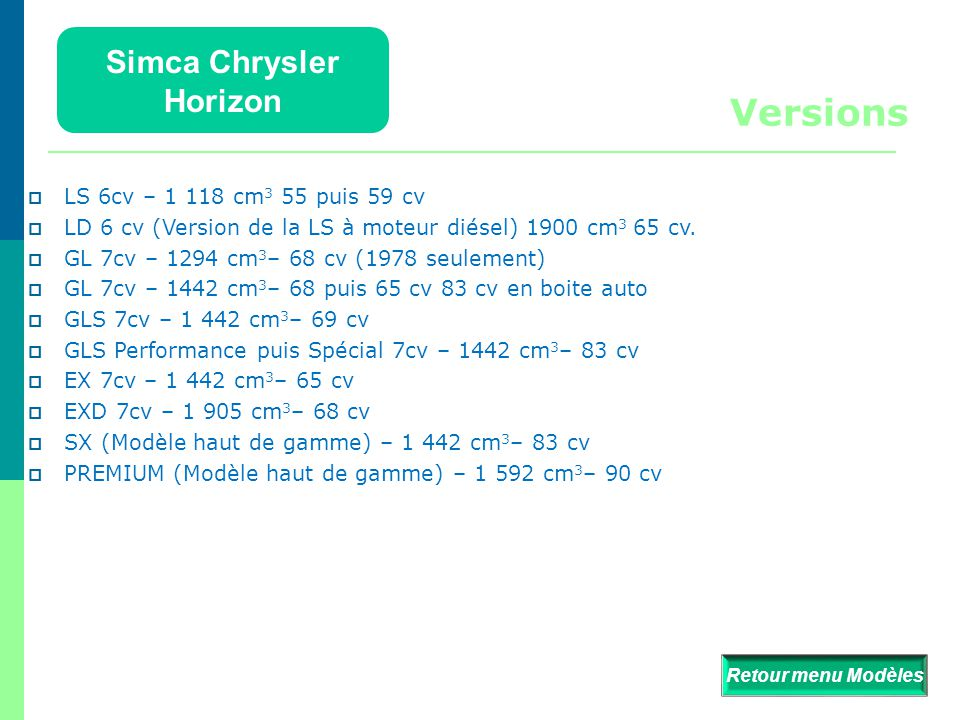 Versions Simca Chrysler Horizon LS 6cv – 1 118 cm3 55 puis 59 cv