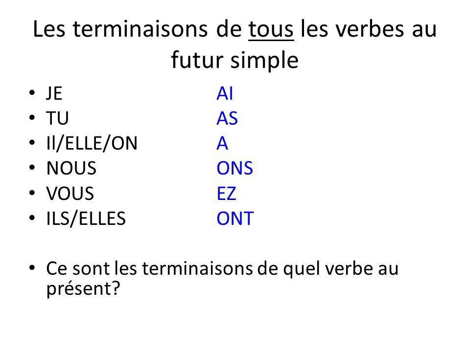 Les terminaisons de tous les verbes au futur simple