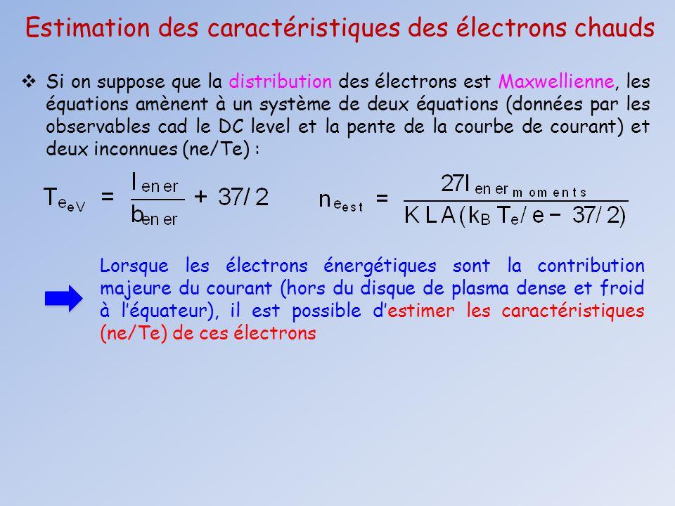Estimation des caractéristiques des électrons chauds