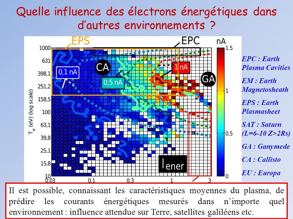 Quelle influence des électrons énergétiques dans d'autres environnements