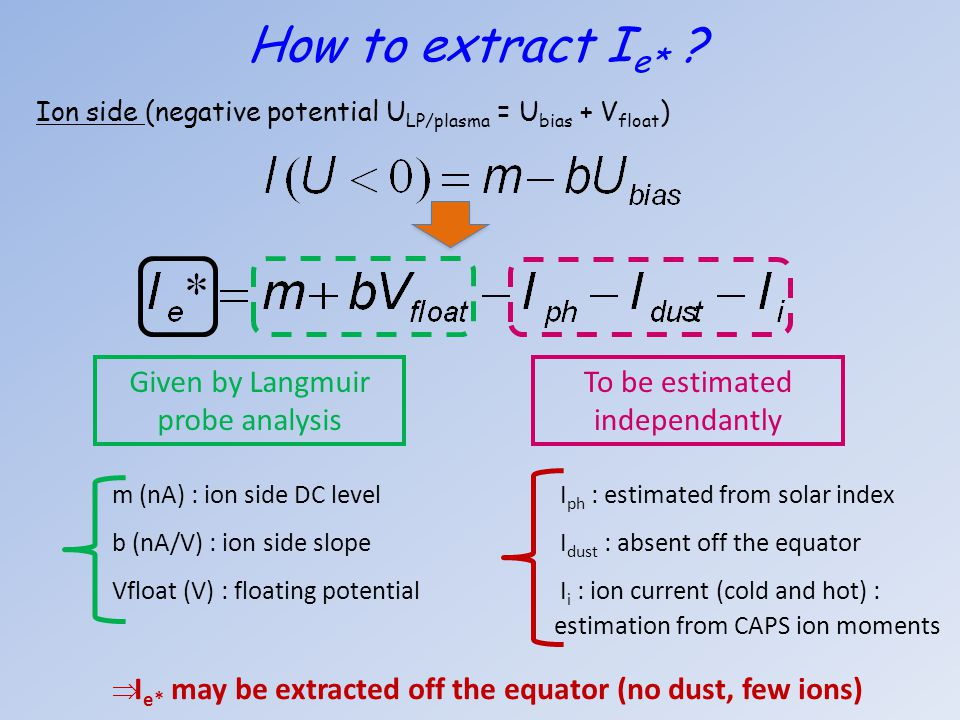 How to extract Ie* Given by Langmuir probe analysis