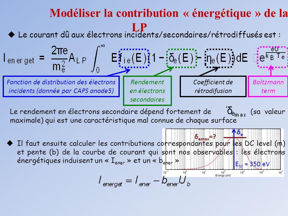 Modéliser la contribution « énergétique » de la LP