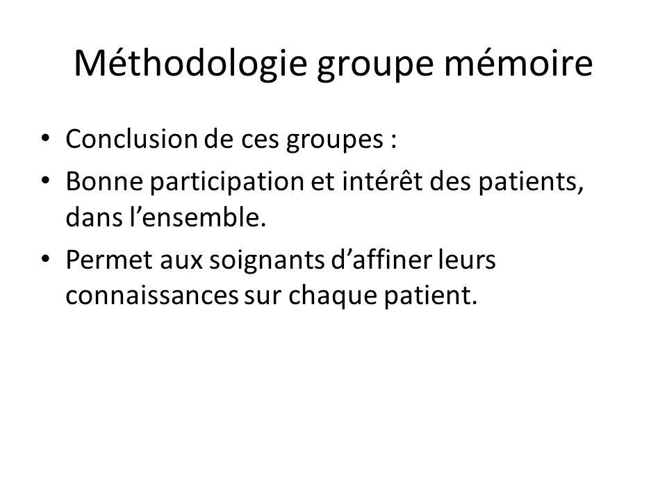 Méthodologie groupe mémoire