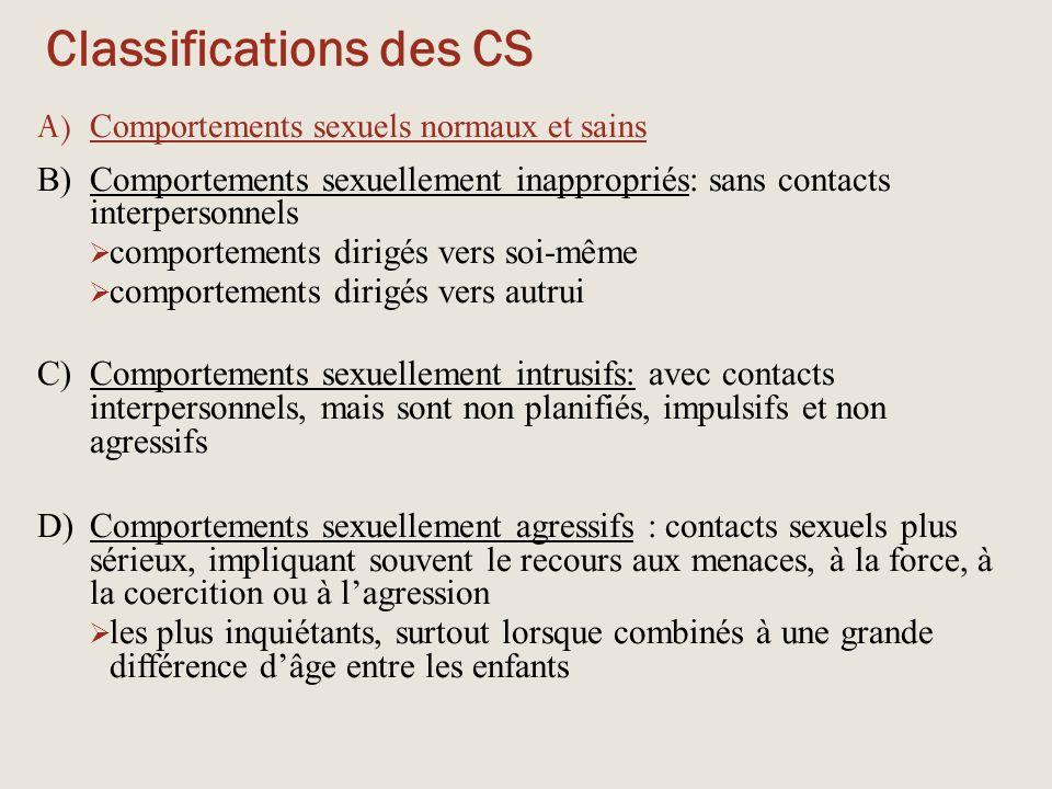 Classifications des CS