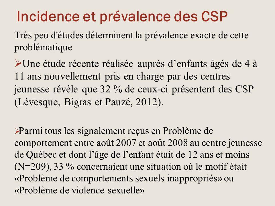 Incidence et prévalence des CSP