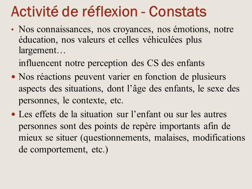 Activité de réflexion - Constats